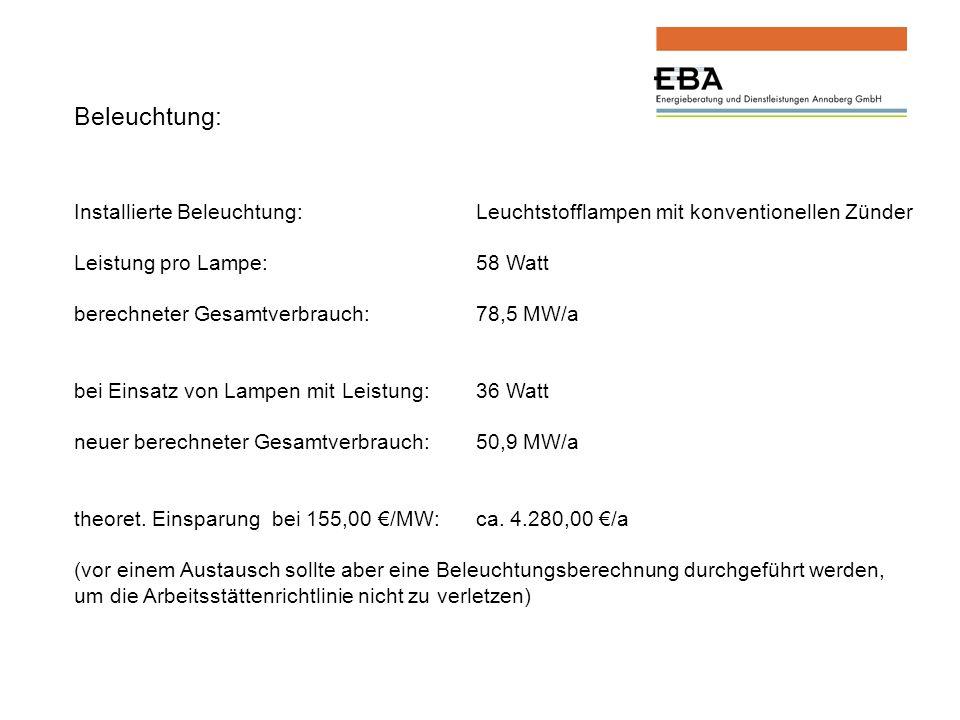 Beleuchtung: Installierte Beleuchtung:Leuchtstofflampen mit konventionellen Zünder Leistung pro Lampe:58 Watt berechneter Gesamtverbrauch:78,5 MW/a bei Einsatz von Lampen mit Leistung:36 Watt neuer berechneter Gesamtverbrauch:50,9 MW/a theoret.