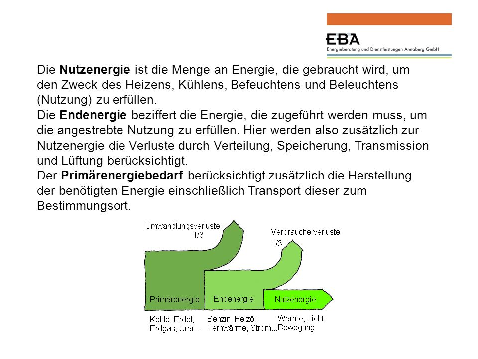 Die Nutzenergie ist die Menge an Energie, die gebraucht wird, um den Zweck des Heizens, Kühlens, Befeuchtens und Beleuchtens (Nutzung) zu erfüllen.
