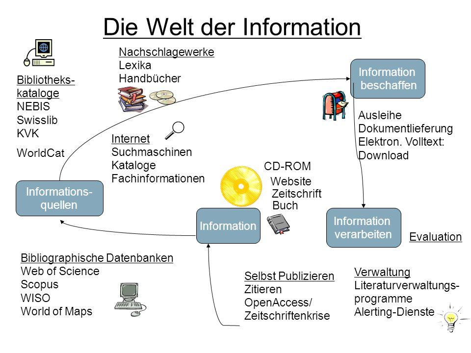 Kursarbeit: Recherche-Portfolio Ziel: Kennenlernen der im Kurs vorgestellten Informationsmittel anhand eines selbst gewählten Themas aus der Liste.