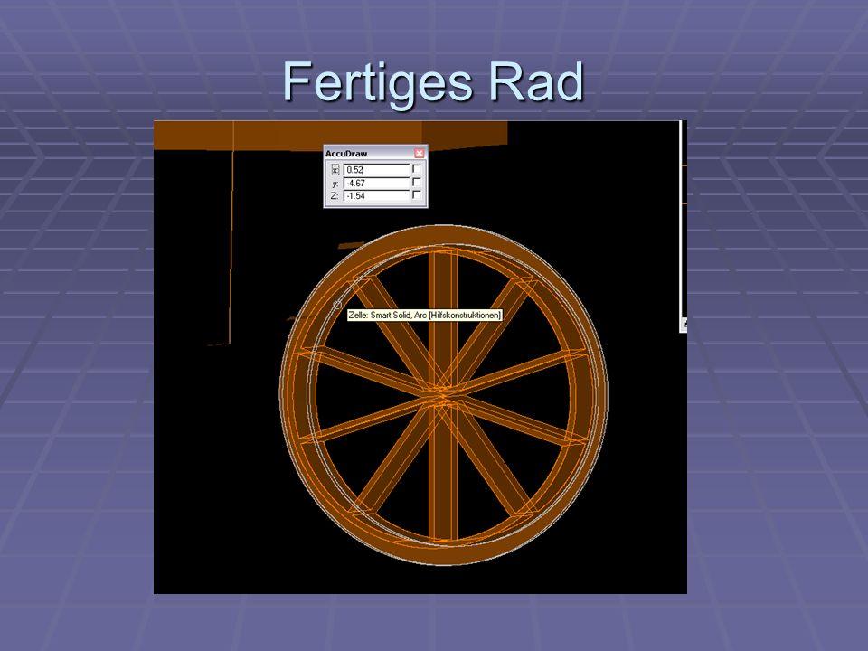 Fertiges Rad