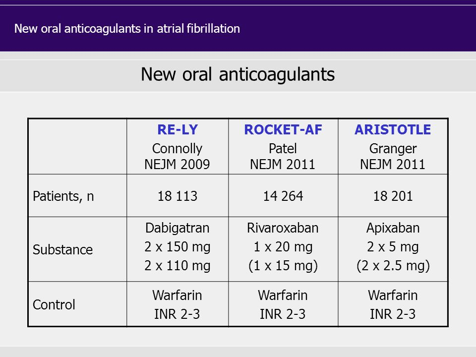 New oral anticoagulants New oral anticoagulants in atrial fibrillation RE-LY Connolly NEJM 2009 ROCKET-AF Patel NEJM 2011 ARISTOTLE Granger NEJM 2011