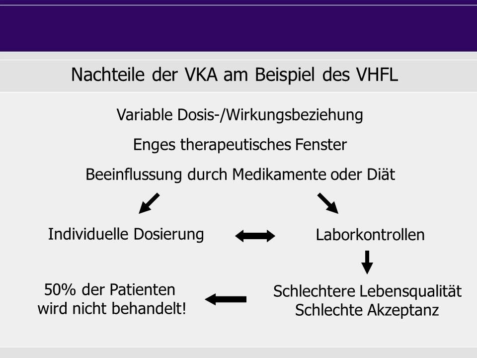 Beeinflussung durch Medikamente oder Diät Variable Dosis-/Wirkungsbeziehung Enges therapeutisches Fenster Nachteile der VKA am Beispiel des VHFL Indiv