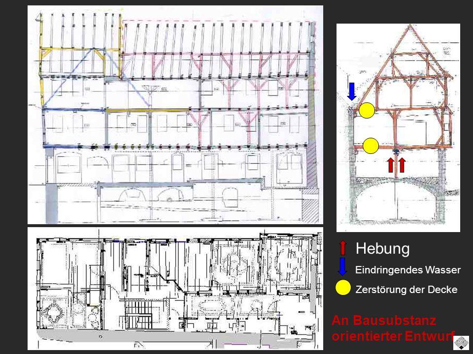 Hebung Eindringendes Wasser Zerstörung der Decke An Bausubstanz orientierter Entwurf