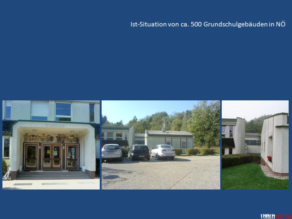 Ist-Situation von ca. 500 Grundschulgebäuden in NÖ