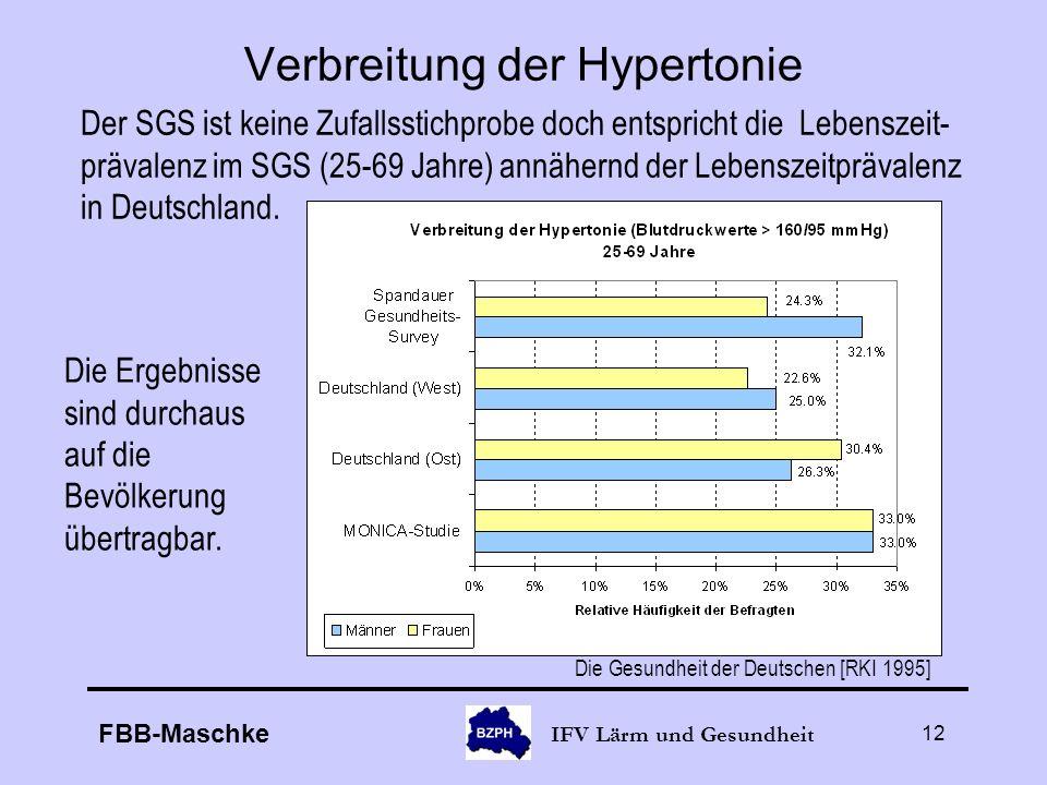 FBB-Maschke IFV Lärm und Gesundheit 12 Verbreitung der Hypertonie Der SGS ist keine Zufallsstichprobe doch entspricht die Lebenszeit- prävalenz im SGS
