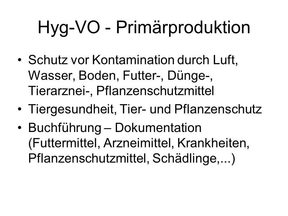 Hyg-VO - Primärproduktion Schutz vor Kontamination durch Luft, Wasser, Boden, Futter-, Dünge-, Tierarznei-, Pflanzenschutzmittel Tiergesundheit, Tier-