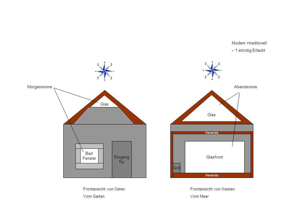 Salbei Haus Veranda Modern +traditonell – 1 stöckig Erlaubt Glasfront Grill Glas Eingang Tür Glas Bad Fenster Frontansicht von Osten Vom Garten Fronta