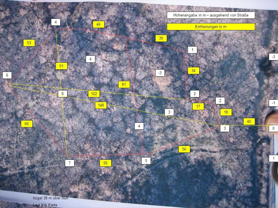 03 1 -3 2 2 1 3 4 4 5 4 6 6 7 Höhenangabe in m – ausgehend von Straße 56 Entfernungen in m 50 66 53 46 39 81 34 17 18 122 148 91 hügel 38 m über Null