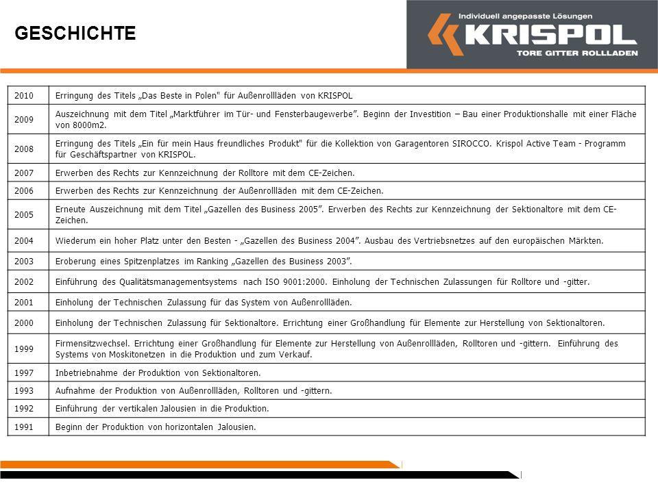 E-KRISPOL Seit 2006 stellen wir unseren Geschäftspartnern die Applikation e-krispol zur Verfügung.