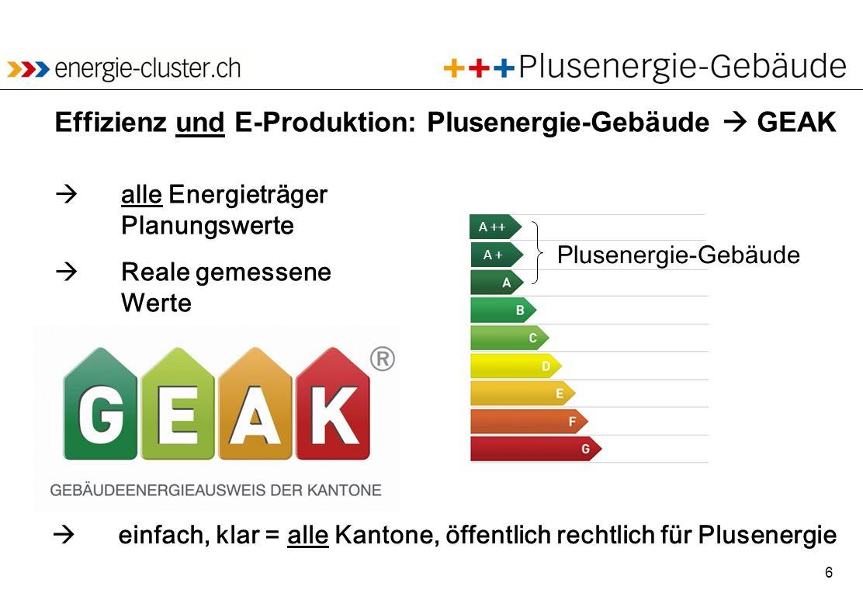 6 Effizienz und E-Produktion: Plusenergie-Gebäude GEAK A + A ++ Plusenergie-Gebäude alle Energieträger Planungswerte Reale gemessene Werte einfach, kl