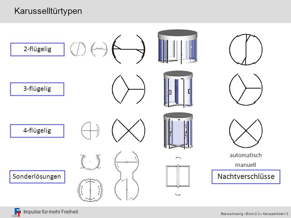Impulse für mehr Freiheit. Basisschulung – Block 2-3 – Karusselltüren / 3 Karusselltürtypen 2-flügelig 3-flügelig 4-flügelig Nachtverschlüsse manuell
