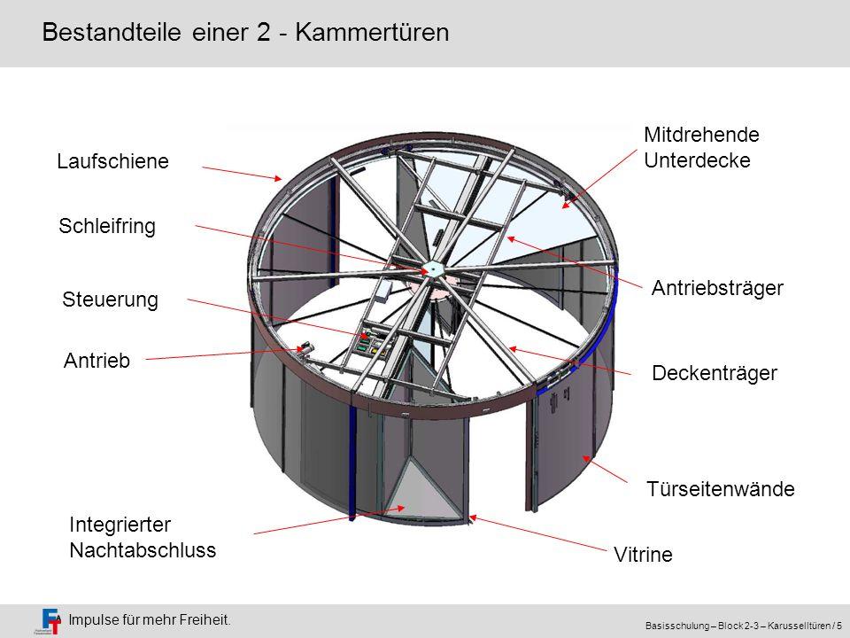Impulse für mehr Freiheit. Basisschulung – Block 2-3 – Karusselltüren / 5 Bestandteile einer 2 - Kammertüren Laufschiene Antrieb Steuerung Schleifring