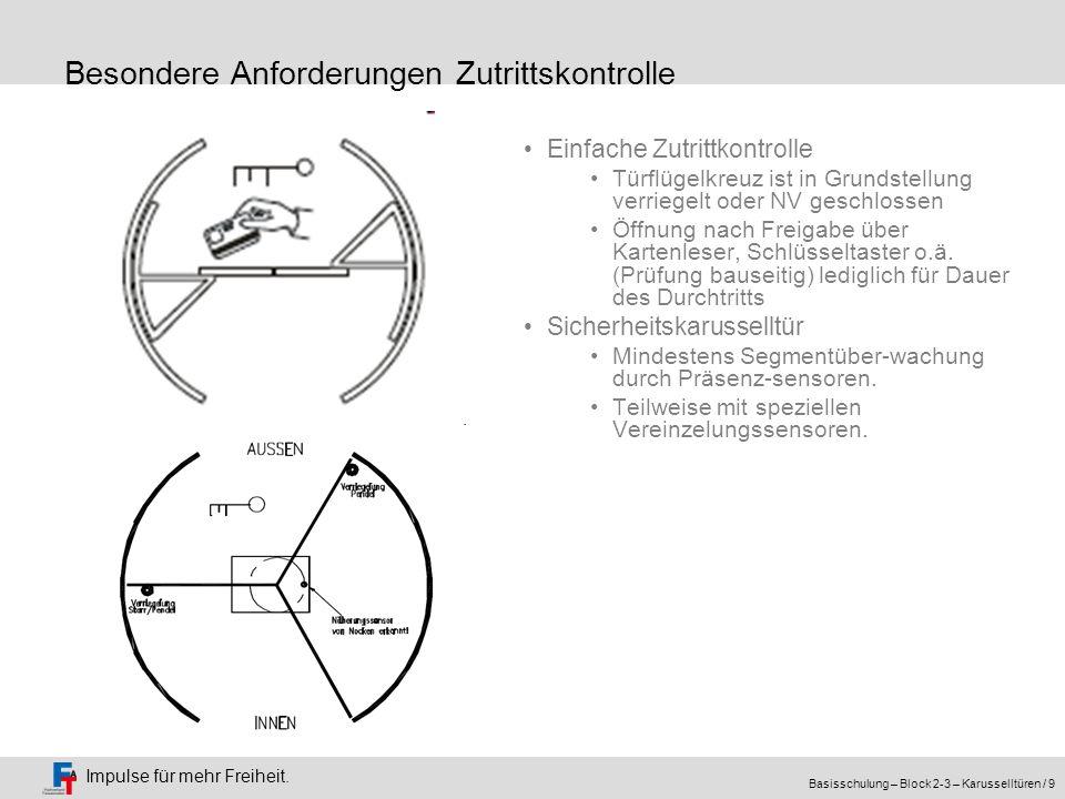 Impulse für mehr Freiheit. Basisschulung – Block 2-3 – Karusselltüren / 9 Besondere Anforderungen Zutrittskontrolle Einfache Zutrittkontrolle Türflüge