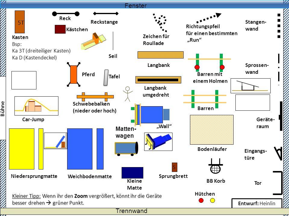 Kästchen Kasten Bsp: Ka 3T (dreiteiliger Kasten) Ka D (Kastendeckel) Pferd Reckstange Niedersprungmatte Weichbodenmatte Bodenläufer Kleine Matte Zeich