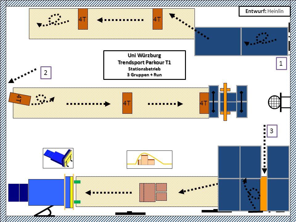 4T 1 2 3 Uni Würzburg Trendsport Parkour T1 Stationsbetrieb 3 Gruppen + Run Entwurf: Heinlin