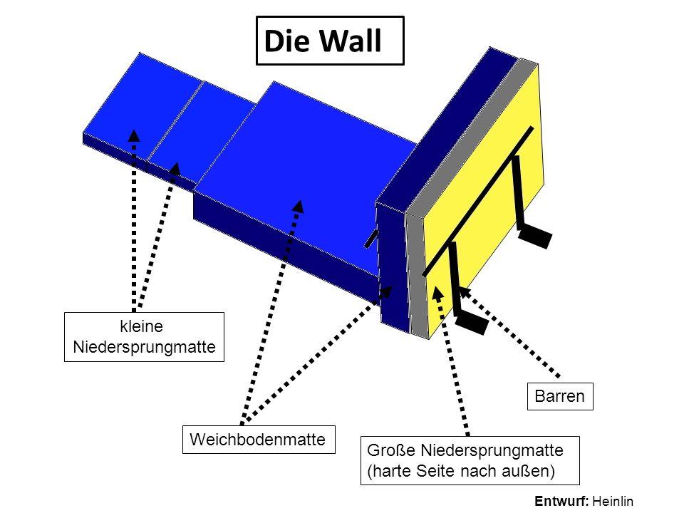 Barren Große Niedersprungmatte (harte Seite nach außen) Weichbodenmatte kleine Niedersprungmatte Entwurf: Heinlin Die Wall