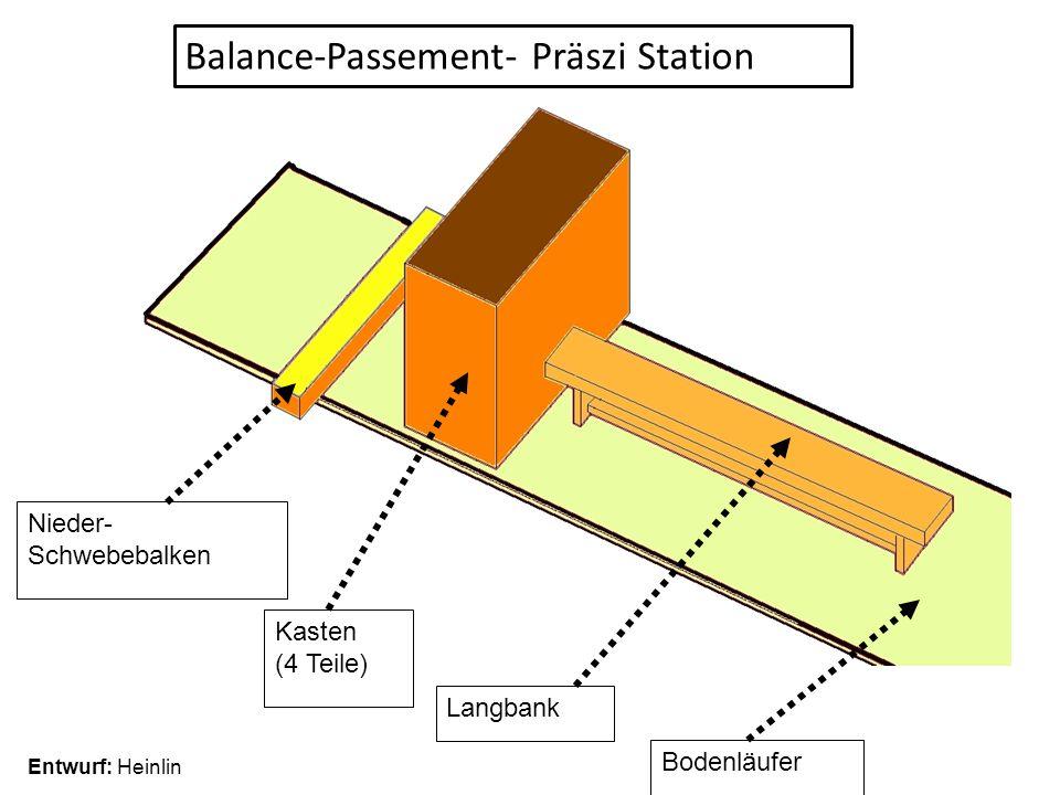 Bodenläufer Langbank Kasten (4 Teile) Nieder- Schwebebalken Entwurf: Heinlin Balance-Passement- Präszi Station