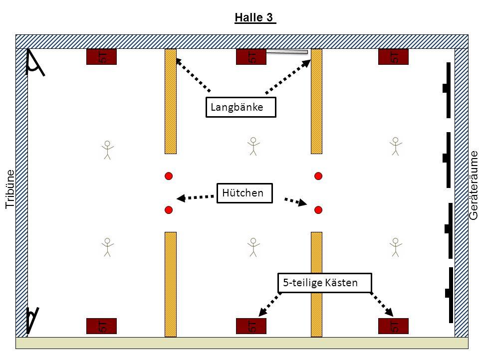 Kästchen Ka 3T Ka 8T Pferd Ka-D 1 Roullade 2 Mauerüberwindung: Wall 3 Präzision: steh Parkour Stunde 1+2 Stationsbetrieb 2 Gruppen 12-3 Niederschwebe- balken Entwurf: Heinlin Unterlegtes Reck Seil
