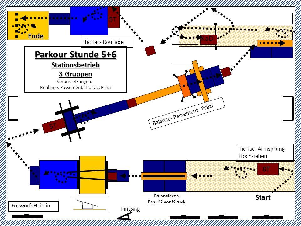 Entwurf: Heinlin 5T 4T 2 1 3 Start Ziel Ziel Hochreck+ Barren mit einem Holmen auf gleicher Höhe wie das Reck, 2.