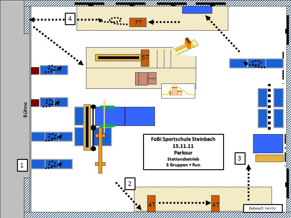 4T Uni Würzburg Trendsport Parkour T3 Stationsbetrieb 3 Gruppen + Run Entwurf: Heinlin 8T 3T Start 2T 1 2 3 4T 5T S Ziel Ziel