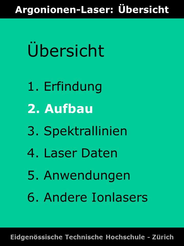 Argonionen-Laser: Laser Daten Eidgenössische Technische Hochschule - Zürich Effizienz zirka 0.01% [deshalb kuehlen!!] Beispiel: BetriebInputOutputEffizienz Cyonics0.7 kw0.02 W0.0029% Omni1.05 kW0.13 W0.0124% Lexel3.3 kW1.5 W0.045% CR18SG27.5 kW18.0 W0.0654%