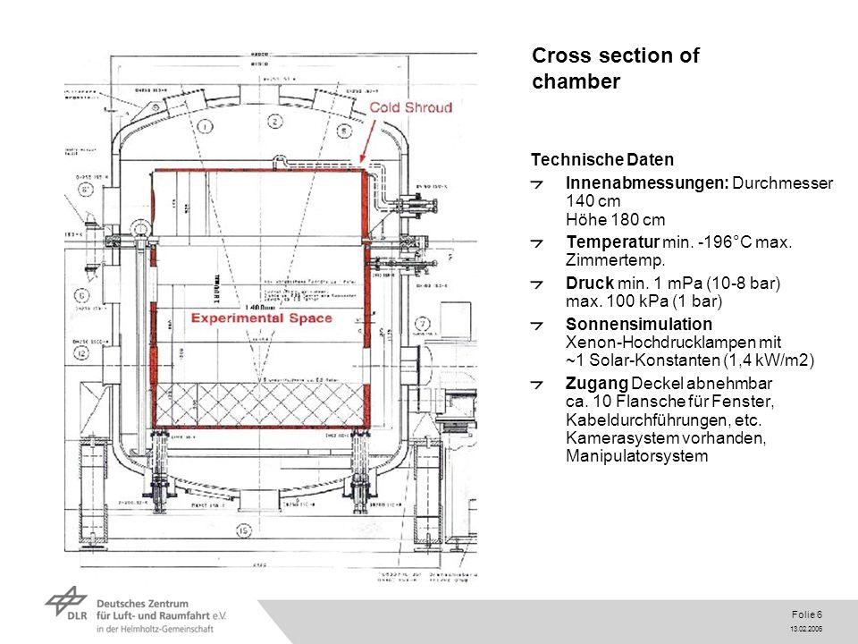 13.02.2006 Folie 6 Technische Daten Innenabmessungen: Durchmesser 140 cm Höhe 180 cm Temperatur min.