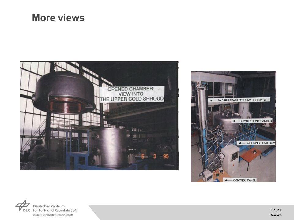 13.02.2006 Folie 8 More views