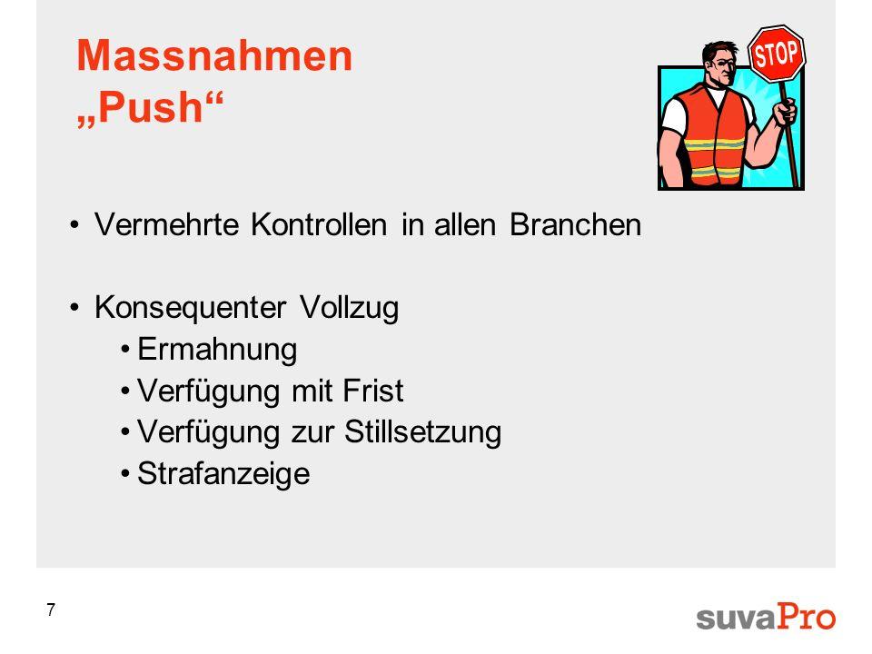 7 Massnahmen Push Vermehrte Kontrollen in allen Branchen Konsequenter Vollzug Ermahnung Verfügung mit Frist Verfügung zur Stillsetzung Strafanzeige