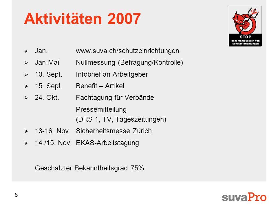 8 Aktivitäten 2007 Jan. www.suva.ch/schutzeinrichtungen Jan-Mai Nullmessung (Befragung/Kontrolle) 10. Sept. Infobrief an Arbeitgeber 15. Sept. Benefit