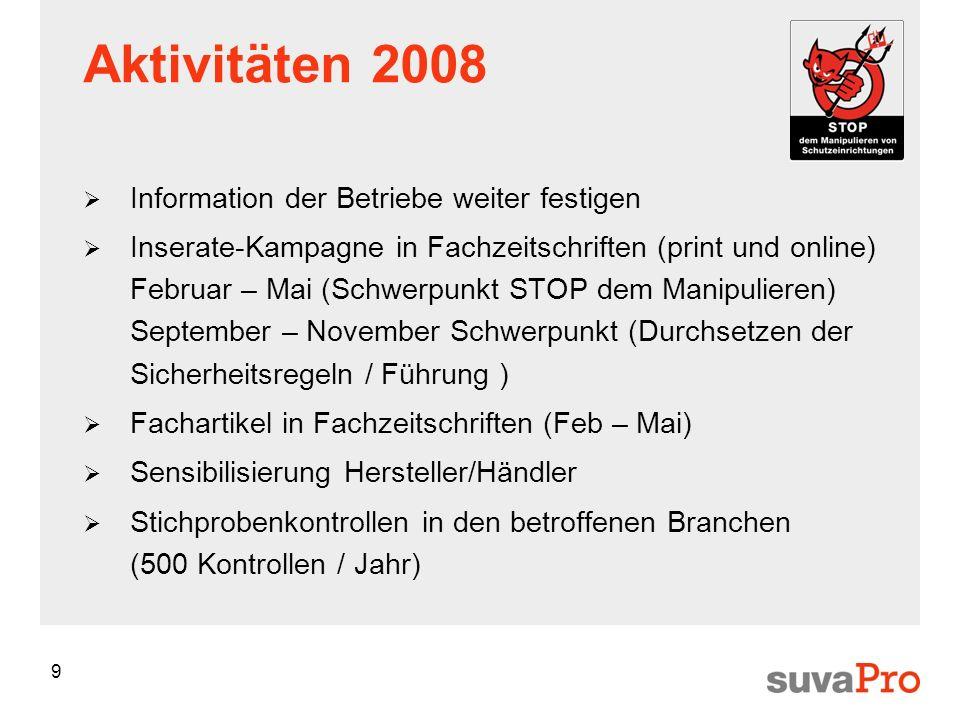 9 Aktivitäten 2008 Information der Betriebe weiter festigen Inserate-Kampagne in Fachzeitschriften (print und online) Februar – Mai (Schwerpunkt STOP
