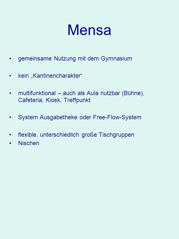 Mensa gemeinsame Nutzung mit dem Gymnasium kein Kantinencharakter multifunktional – auch als Aula nutzbar (Bühne), Cafeteria, Kiosk, Treffpunkt System