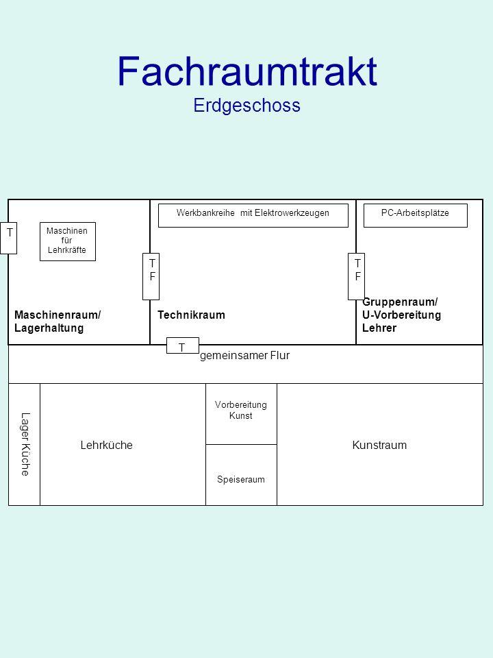 Fachraumtrakt Erdgeschoss gemeinsamer Flur Maschinenraum/ Lagerhaltung Technikraum Gruppenraum/ U-Vorbereitung Lehrer Werkbankreihe mit Elektrowerkzeu