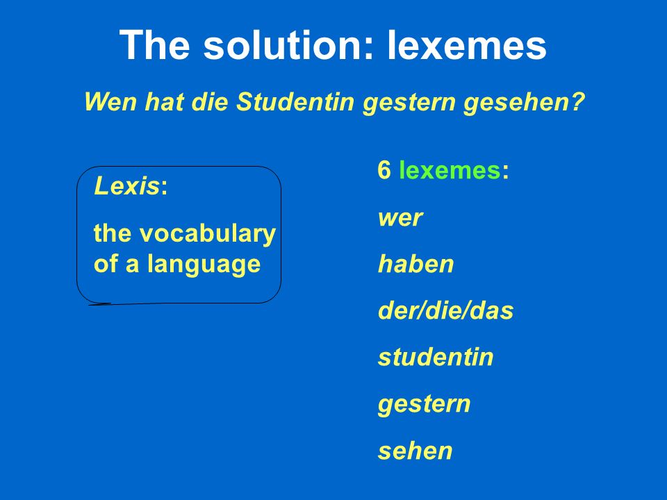 Wen hat die Studentin gestern gesehen? The solution: lexemes Lexis: the vocabulary of a language 6 lexemes: wer haben der/die/das studentin gestern se
