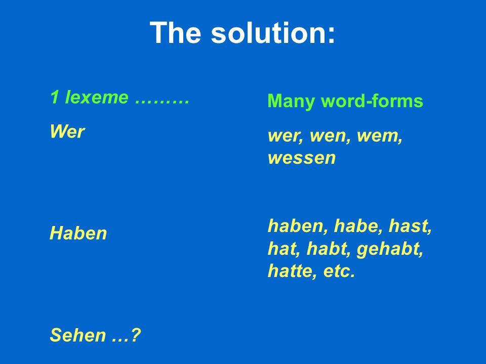 The solution: 1 lexeme ……… Wer Haben Sehen …? Many word-forms wer, wen, wem, wessen haben, habe, hast, hat, habt, gehabt, hatte, etc.