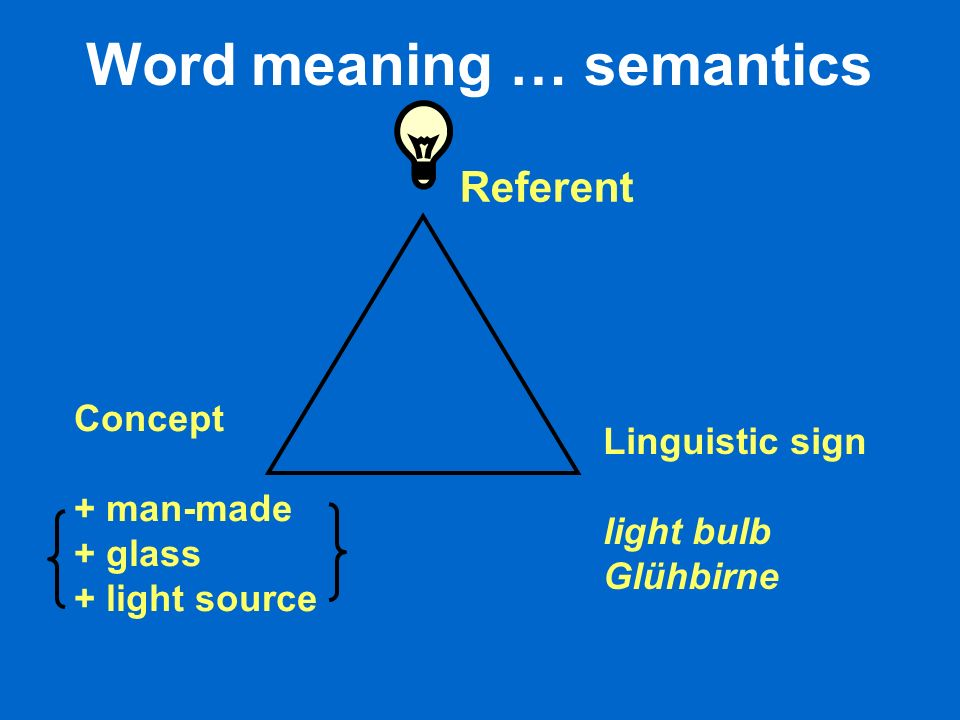 Word meaning … semantics Concept + man-made + glass + light source Linguistic sign light bulb Glühbirne Referent