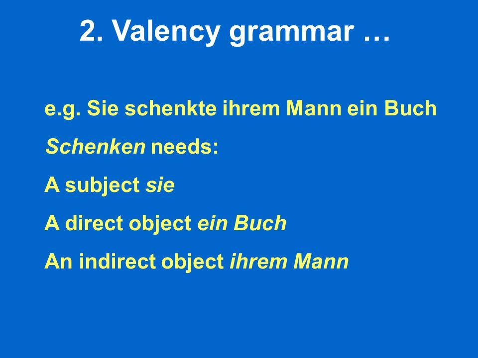 2. Valency grammar … e.g. Sie schenkte ihrem Mann ein Buch Schenken needs: A subject sie A direct object ein Buch An indirect object ihrem Mann