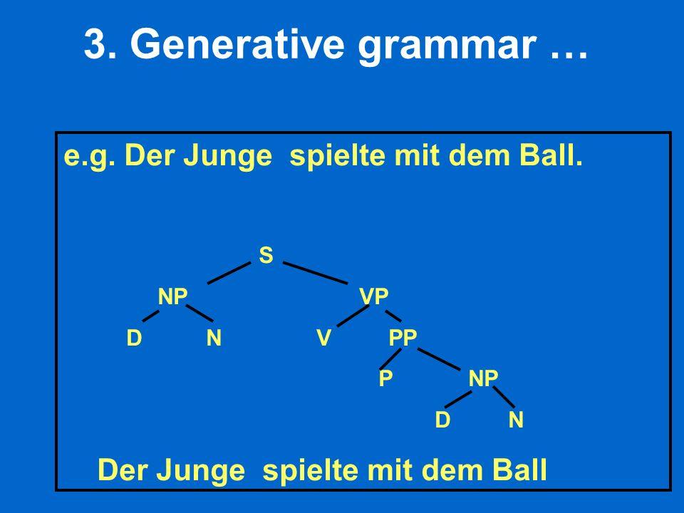 e.g. Der Junge spielte mit dem Ball. S NP VP D N V PP P NP D N Der Junge spielte mit dem Ball 3. Generative grammar …