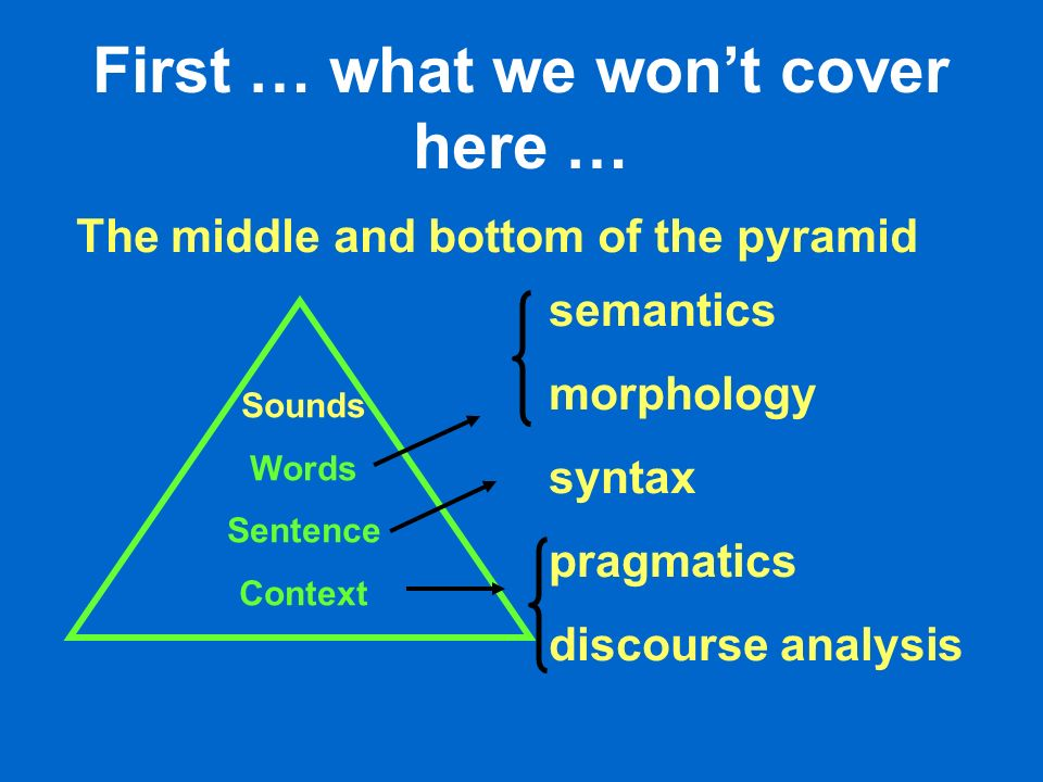The bottom of the pyramid … Language in context 1.Pragmatics – the study of meaning in context - Können Sie das Fenster aufmachen.