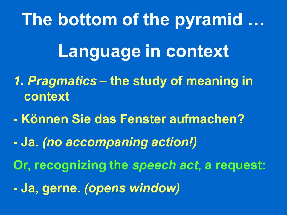 The problem …. word is too vague to be a useful word in linguistics!
