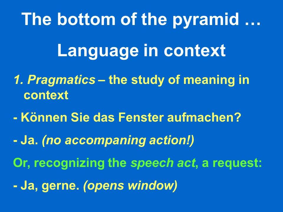 Phonology The phoneme: the smallest unit of meaning that distinguishes meaning (die kleinste bedeutungunterscheidende Einheit) (morpheme – die kleinste bedeutungstragende Einheit)!