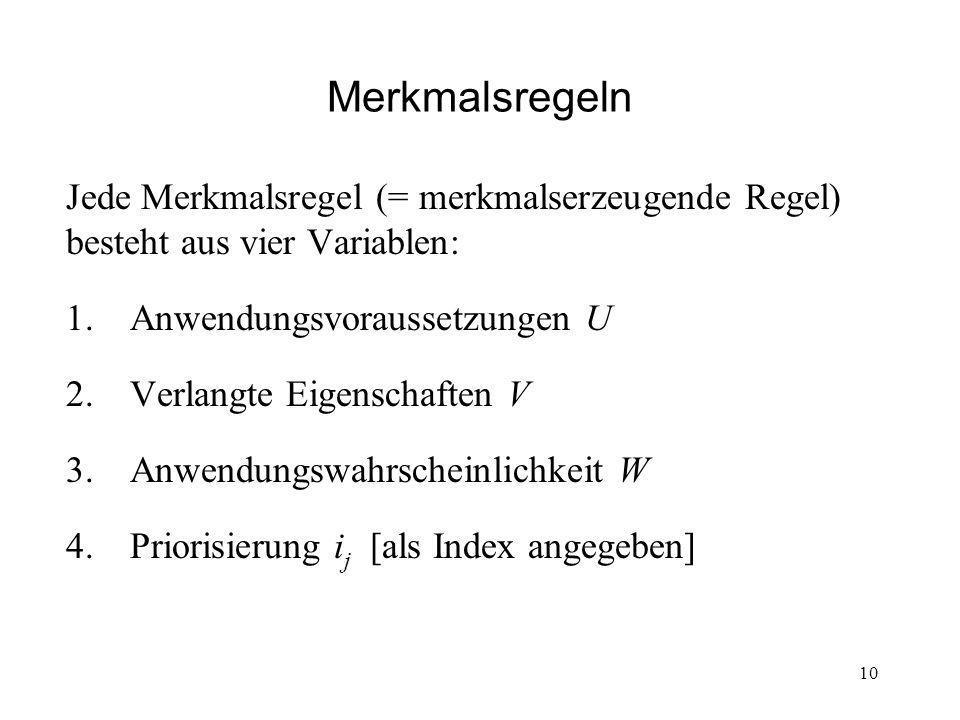 Merkmalsregeln Jede Merkmalsregel (= merkmalserzeugende Regel) besteht aus vier Variablen: 1.Anwendungsvoraussetzungen U 2.Verlangte Eigenschaften V 3.Anwendungswahrscheinlichkeit W 4.Priorisierung i j [als Index angegeben] 10