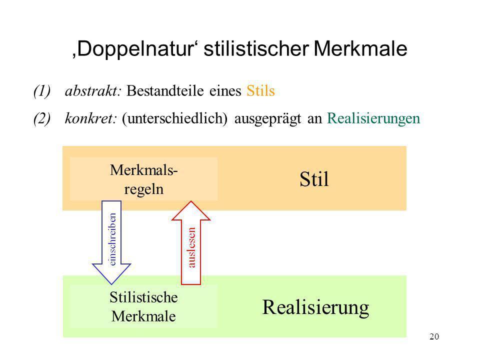 Stil Realisierung Doppelnatur stilistischer Merkmale (1)abstrakt: Bestandteile eines Stils (2)konkret: (unterschiedlich) ausgeprägt an Realisierungen 20 Merkmals- regeln Stilistische Merkmale einschreiben auslesen