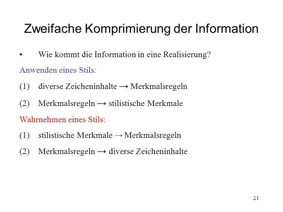 Zweifache Komprimierung der Information Wie kommt die Information in eine Realisierung.