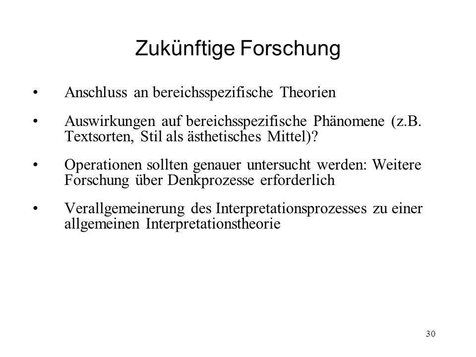 Zukünftige Forschung Anschluss an bereichsspezifische Theorien Auswirkungen auf bereichsspezifische Phänomene (z.B.