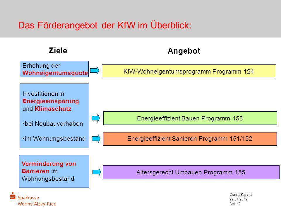 29.04.2012 Corina Karetta Seite 13 Energieeffizient Bauen / Programm 153 10,0 %50.000 KfW-Effizienzhaus 40 EnEV 2009 5,0 %einheitlich50.000 KfW-Effizienzhaus 55 EnEV 2009 (bzw.