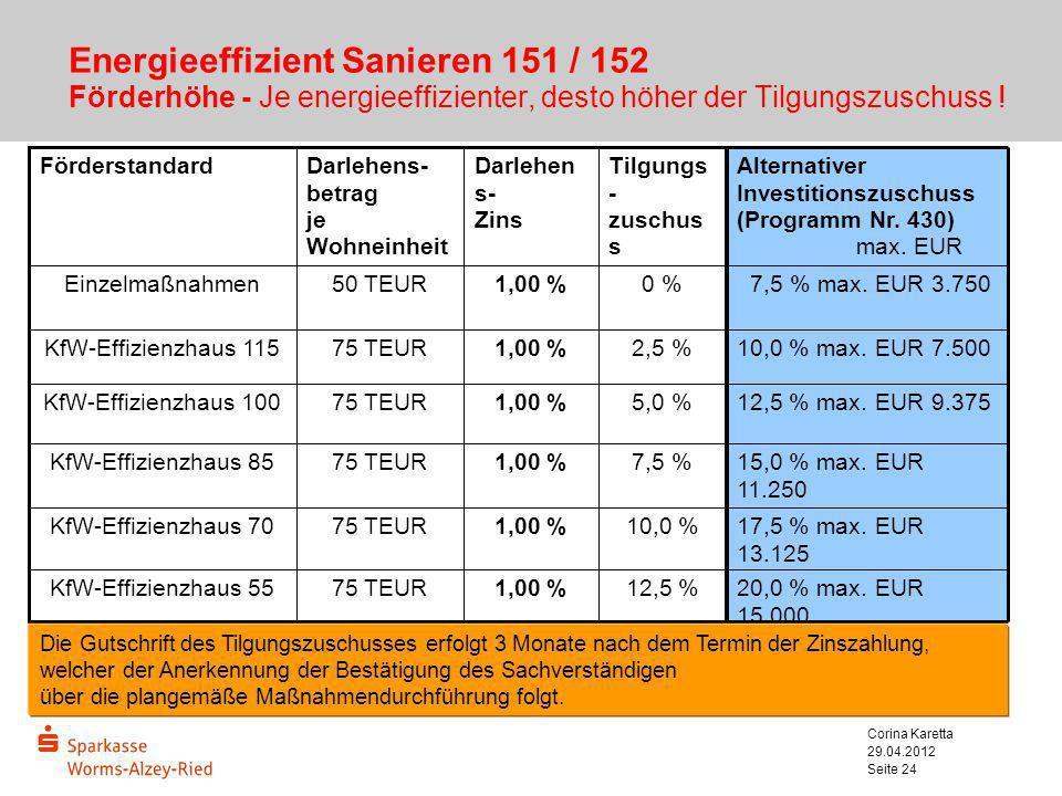 29.04.2012 Corina Karetta Seite 24 Energieeffizient Sanieren 151 / 152 Förderhöhe - Je energieeffizienter, desto höher der Tilgungszuschuss ! 20,0 % m