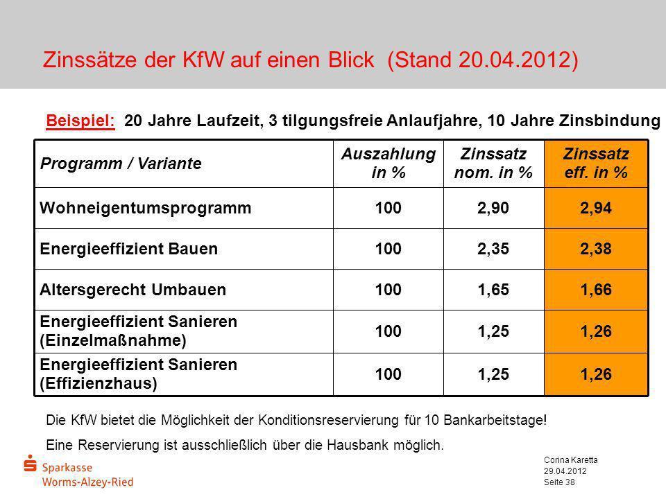 29.04.2012 Corina Karetta Seite 38 Zinssätze der KfW auf einen Blick (Stand 20.04.2012) Beispiel: 20 Jahre Laufzeit, 3 tilgungsfreie Anlaufjahre, 10 J