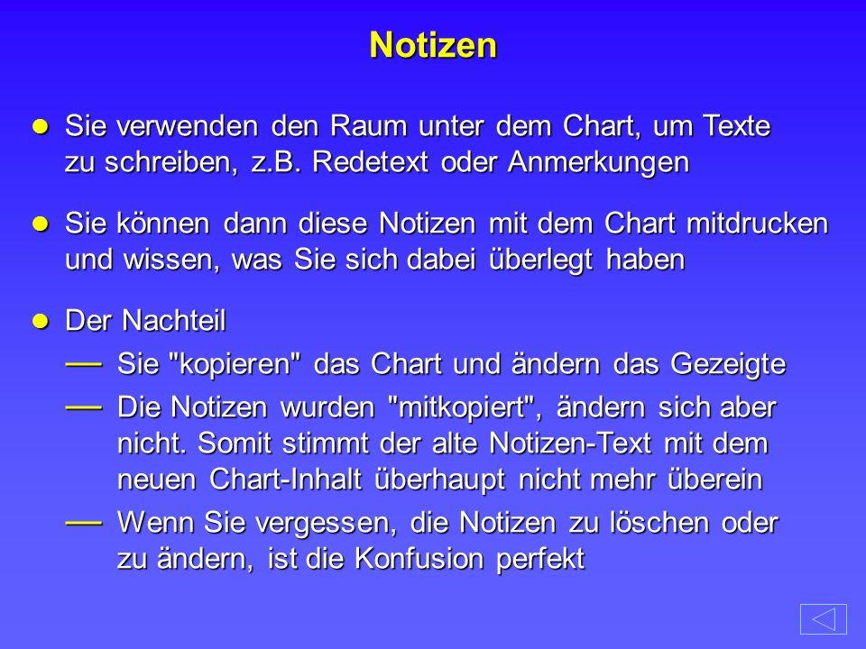 Sie verwenden den Raum unter dem Chart, um Texte zu schreiben, z.B. Redetext oder Anmerkungen Sie verwenden den Raum unter dem Chart, um Texte zu schr