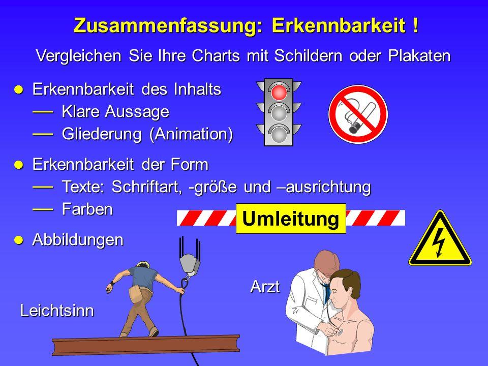 Zusammenfassung: Erkennbarkeit ! Erkennbarkeit des Inhalts Erkennbarkeit des Inhalts Klare Aussage Klare Aussage Gliederung (Animation) Gliederung (An
