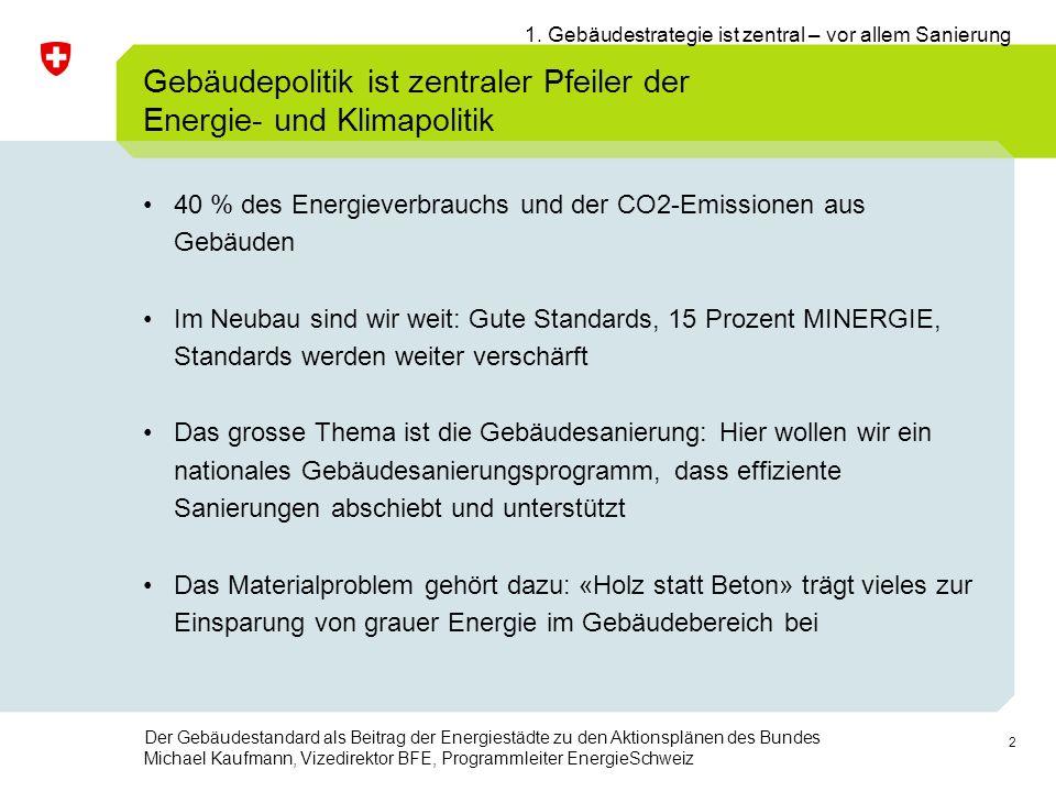 2 Der Gebäudestandard als Beitrag der Energiestädte zu den Aktionsplänen des Bundes Michael Kaufmann, Vizedirektor BFE, Programmleiter EnergieSchweiz Gebäudepolitik ist zentraler Pfeiler der Energie- und Klimapolitik 40 % des Energieverbrauchs und der CO2-Emissionen aus Gebäuden Im Neubau sind wir weit: Gute Standards, 15 Prozent MINERGIE, Standards werden weiter verschärft Das grosse Thema ist die Gebäudesanierung: Hier wollen wir ein nationales Gebäudesanierungsprogramm, dass effiziente Sanierungen abschiebt und unterstützt Das Materialproblem gehört dazu: «Holz statt Beton» trägt vieles zur Einsparung von grauer Energie im Gebäudebereich bei 1.